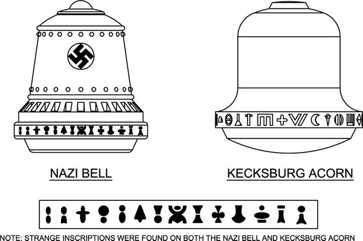 Is The Kecksburg UFO Crash And The Nazi Bell Connected?