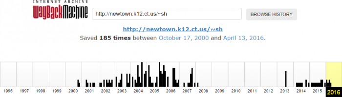 Wayback Machine record of Sandy Hook Elementary School website activity