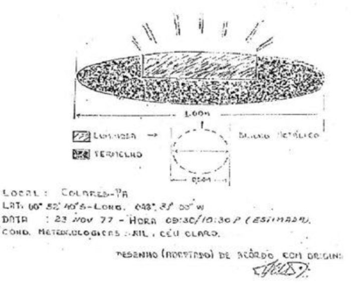 Witness sketch of the UFO