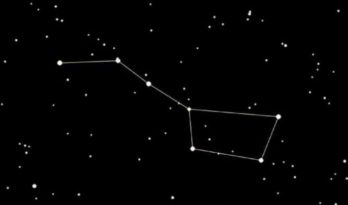 The Big Dipper star constellation