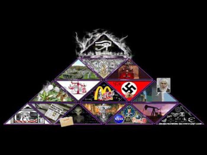 The pyramid structure of the alleged Illuminati/New World Order