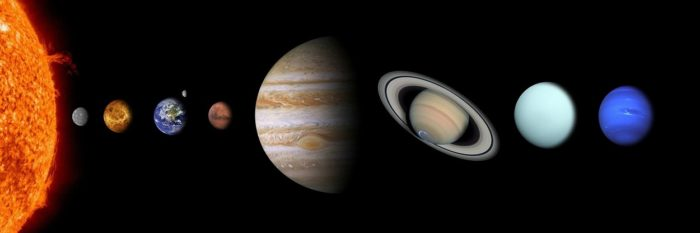 A picture of planets of the solar system in their correct order