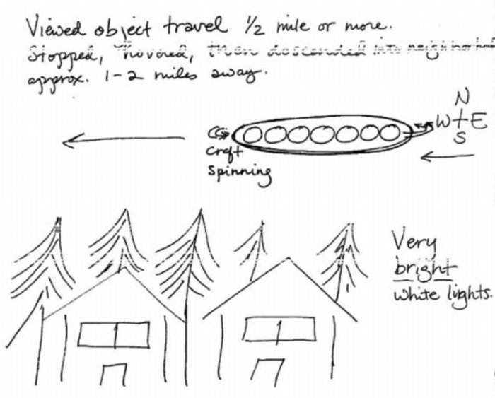 A sketch of the Syracuse UFO sighting